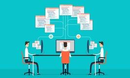 A conexão de programação do grupo desenvolve o siet e a aplicação da Web ilustração royalty free