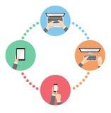 Conexão de uma comunicação com os dispositivos digitais Fotografia de Stock Royalty Free