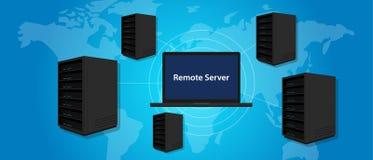 A conexão do servidor remoto controla o computador em linha no mundo inteiro em qualquer lugar ilustração royalty free