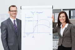 Confident business team giving a presentation Royalty Free Stock Images