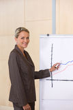 Confident business woman demonstrating report Royalty Free Stock Image