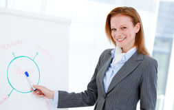 Confident businesswoman pointing at a white board Royalty Free Stock Images