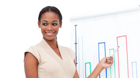 Confident female executive doing a presentation Royalty Free Stock Photo