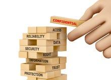 confidential Imagens de Stock