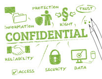 Confidential concept. Chart with keywords and icons Stock Photo