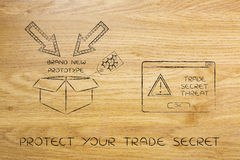 Confidential prototype & pop-up alert, trade secret threat Royalty Free Stock Photo