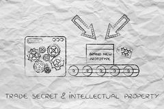 Confidential prototype on production line, concept of trade secr. Confidential prototype on factory production line machine, concept of trade secrets and Royalty Free Stock Photos