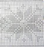 Configuration de tricotage Photo stock