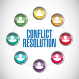 Conflict resolution people diagram illustration Royalty Free Stock Images