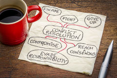 Conflict resolution strategies concept on napkin Stock Images