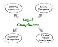 Conformidad legal stock de ilustración