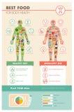 Confronto di dieta illustrazione vettoriale