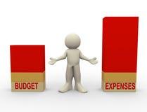 confronto di spese del bilancio dell'uomo 3d Fotografia Stock Libera da Diritti