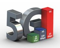 confronto di velocità 3d di tecnologia di 3G 4G 5G illustrazione vettoriale
