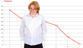 Confused girl and financial graph Royalty Free Stock Photos