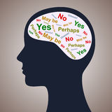 Confused Personality. Illustration depicting thoughts of a confused personality stock illustration