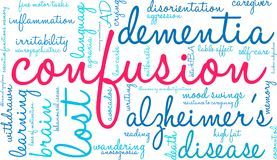 Confusion Word Cloud. Confusion Alzheimer`s and Dementia word cloud on a white background Stock Photography