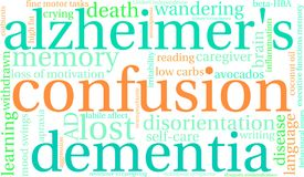 Confusion Word Cloud Royalty Free Stock Images
