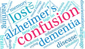 Confusion Word Cloud. On a white background Royalty Free Stock Photo