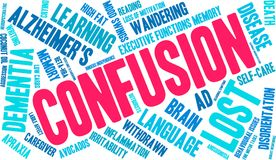 Confusion Word Cloud. On a white background Royalty Free Stock Images