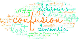 Confusion Word Cloud Royalty Free Stock Photos