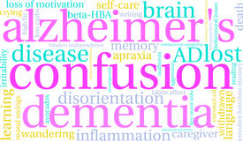 Confusion Word Cloud Royalty Free Stock Photography