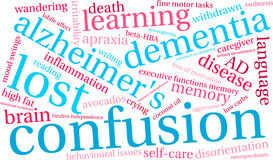 Confusion Word Cloud Stock Photo