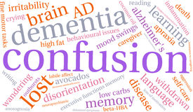 Confusion Word Cloud Stock Image