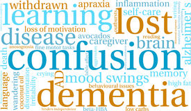 Confusion Word Cloud Royalty Free Stock Image