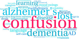Confusion Word Cloud Royalty Free Stock Photo