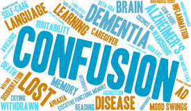Confusion Word Cloud. On a white background Stock Images