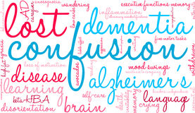 Confusion Word Cloud. On a white background Stock Photo