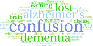Confusion Word Cloud. On a white background Royalty Free Stock Photography