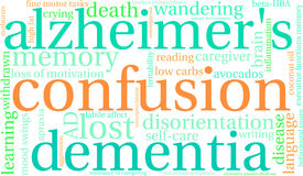 Confusion Word Cloud. On a white background Stock Photography