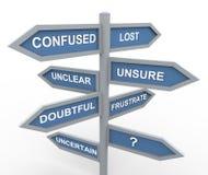 Confuso e perdido