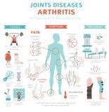 Congiunge le malattie Sintomi di artrite, insieme dell'icona di trattamento medico illustrazione vettoriale
