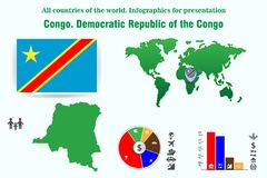 congo Le Democratic Republic Of The Congo Tous les pays de l'OE illustration stock