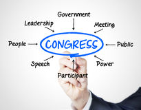 Congress. Concept sketched on screen Royalty Free Stock Images