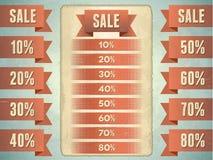 Conjunto de cintas de la venta con el por ciento Imágenes de archivo libres de regalías