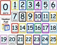 Conjunto de tarjetas de destello de los números 0-25 Fotos de archivo libres de regalías