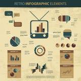 Conjunto retro del vector de elementos infographic Imagen de archivo libre de regalías