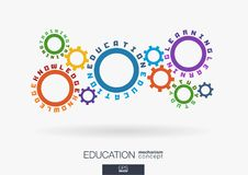 Connected cogwheels. Education, knowledge training, learning, study words. Integrated gears, text. Elearning course. Connected cogwheels. Education, knowledge Royalty Free Stock Photography