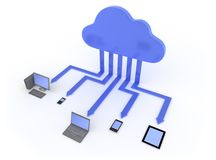 Connected to the Cloud. 3D illustration showing cloud service enabled devices Royalty Free Stock Photo