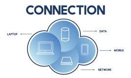 Connection Cloud Network Communication Concept. Connection laptop data mobile Concept Stock Images