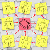 Connexions réseau intelligentes de téléphone - notes collantes Images libres de droits