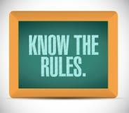 Conosca la progettazione dell'illustrazione delle regole illustrazione vettoriale