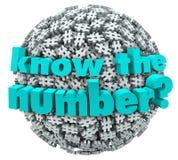 Conosca la sfera di Hashtag di simbolo della libbra di domanda di numero Fotografia Stock