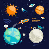 Conquest of space. Space infographics elements Stock Photo