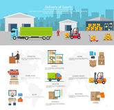 Consegna delle merci logistica e trasporto illustrazione di stock