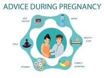 Consejo durante embarazo Imagen del vector stock de ilustración